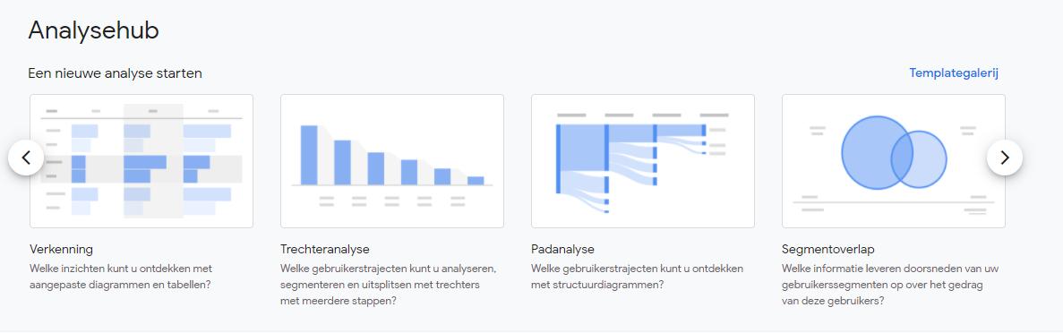 Analysehub van Google Analytics 4